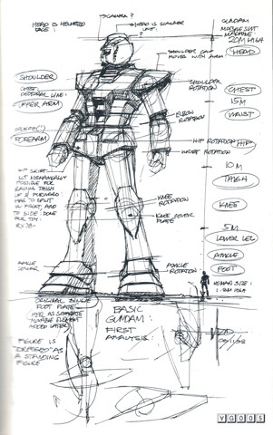 Gundam: Mead&#8217;s Turn A Study 1