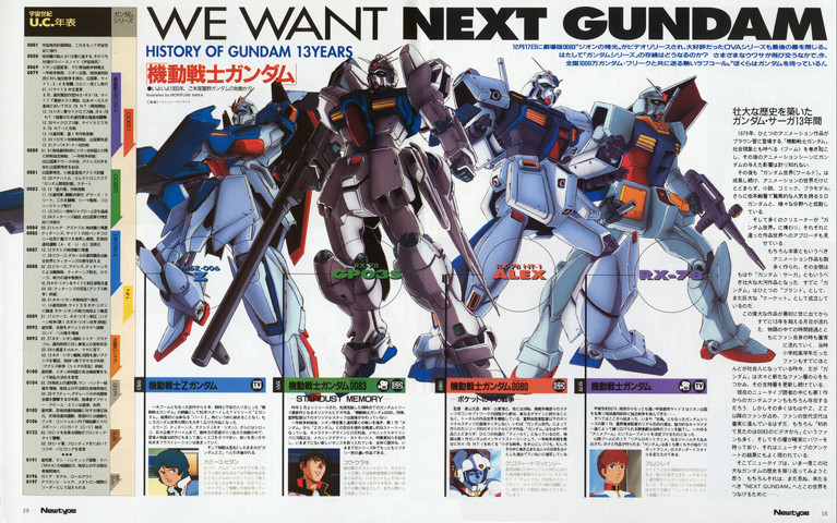 Gundam: 13 years of Gundam, written right before V Gundam came out