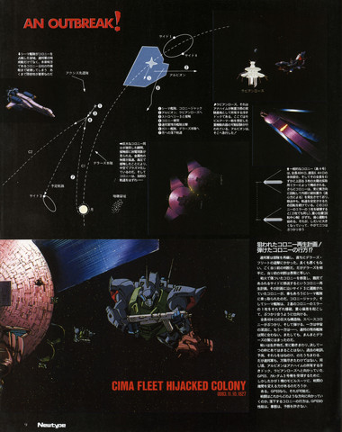Gundam: Page 6 of the 0083 article