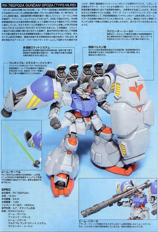 Gundam: GP-02 with MLRS (part 3)