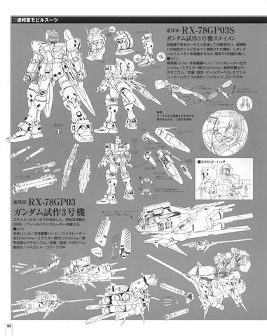 Gundam: And finally, the GP-03