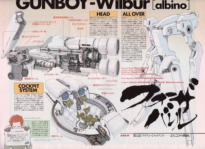 Gundam: I wonder why they never made a For The Barrel anime