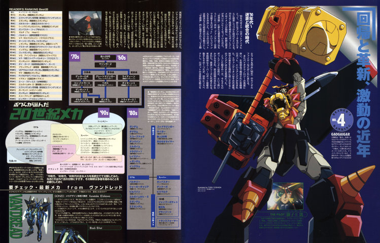 GaoGaiGar: Not sure what any of this says, but GaoGaiGar is #4