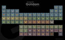 Gundam: The Periodic Table of Gundam