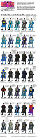 Miscellaneous: History of the Bat-suit
